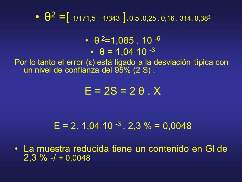 θ2 =[ 1/171,5 – 1/343 ].0,5 .0,25 . 0,16 . 314. 0,383 θ 2=1,085 . 10 -6. θ = 1,04 10 -3.